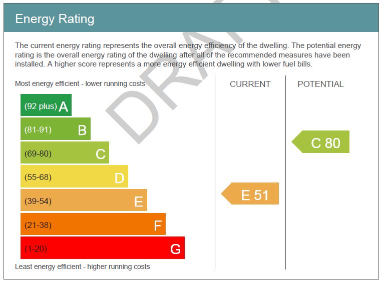 EPC Bromley Energy Report